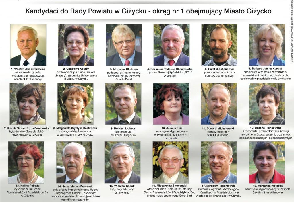 gizycko-powiat-okr-1