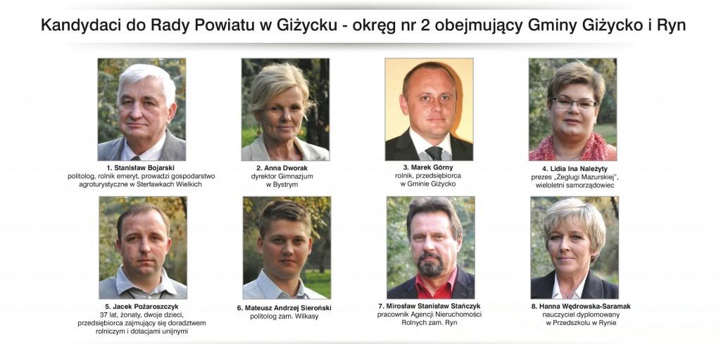 gizycko-powiat-okr-2